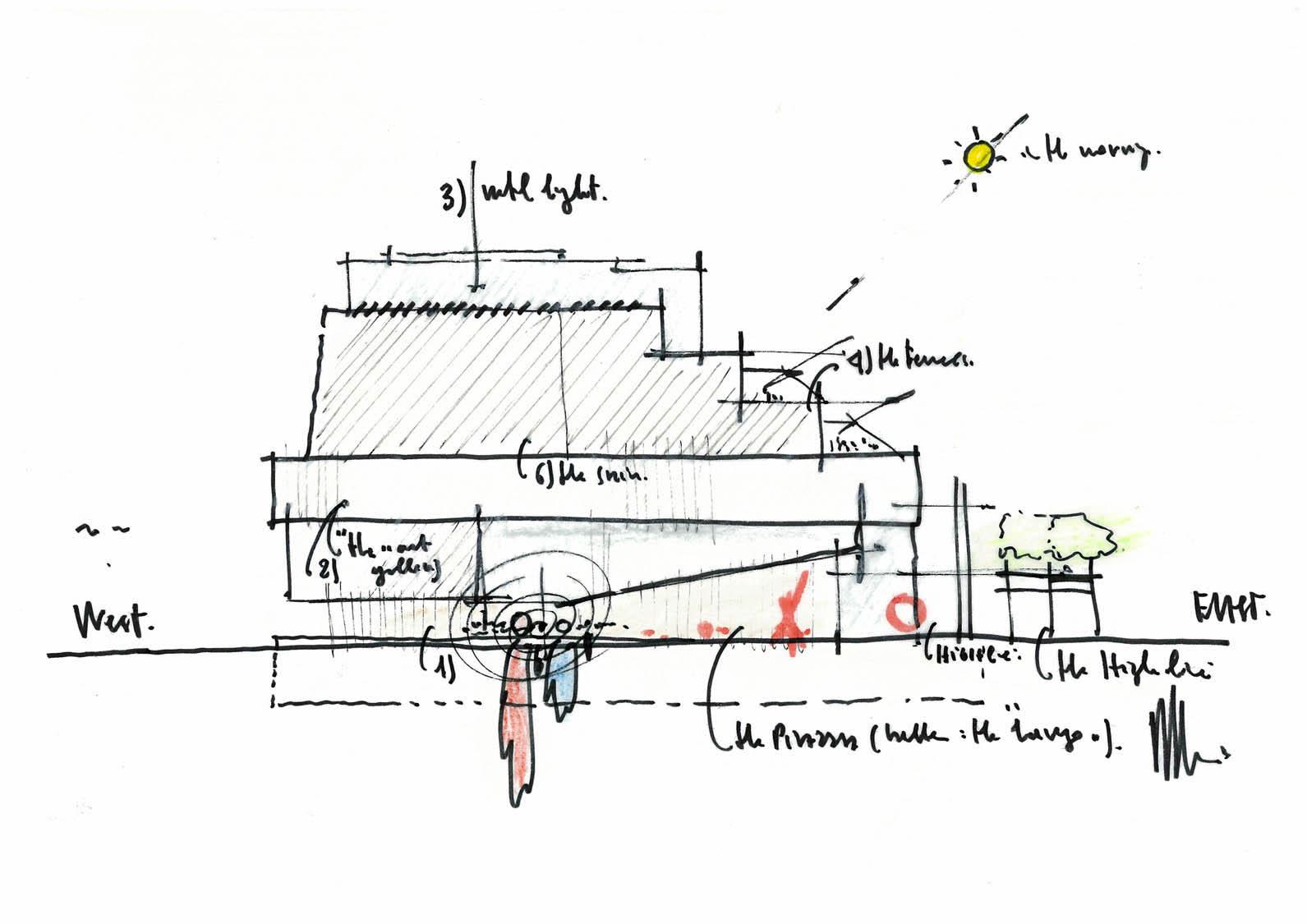 Il tipico schizzo di Piano per mostrare la forma elementare della nuova struttura e il suo dialogo con il preesistente.