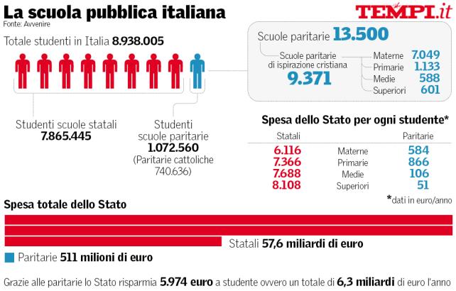 scuola-pubblica-italia