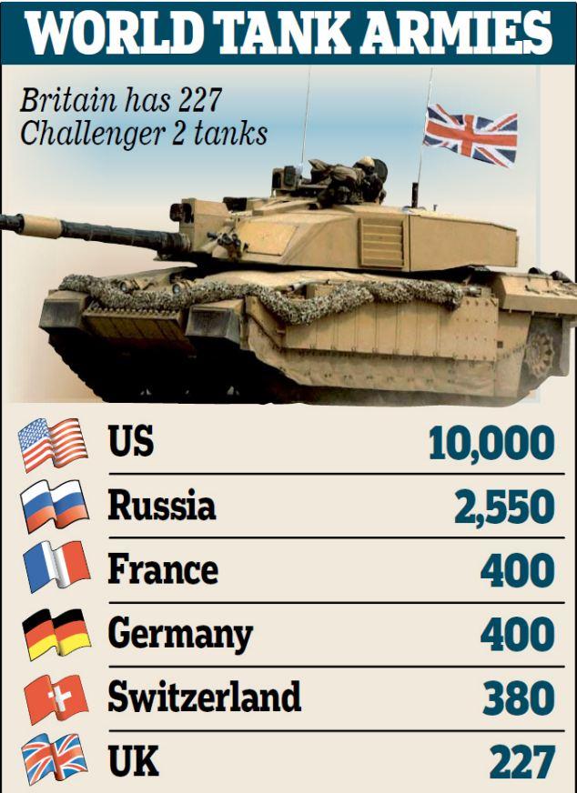 carri-armati-mondo-esercito