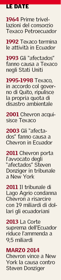 chevron-donziger-ecuador-caso-date-tempi