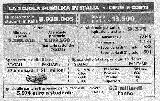 paritarie-scuola-costi
