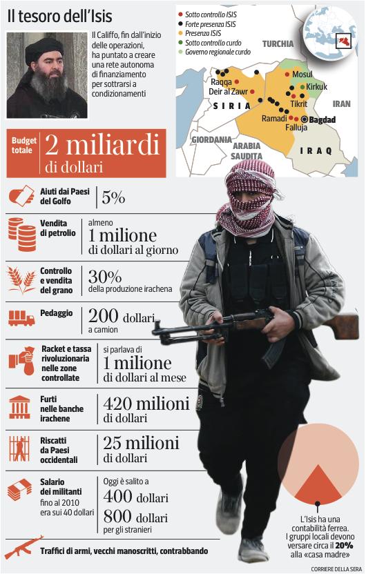 stato-islamico-corriere
