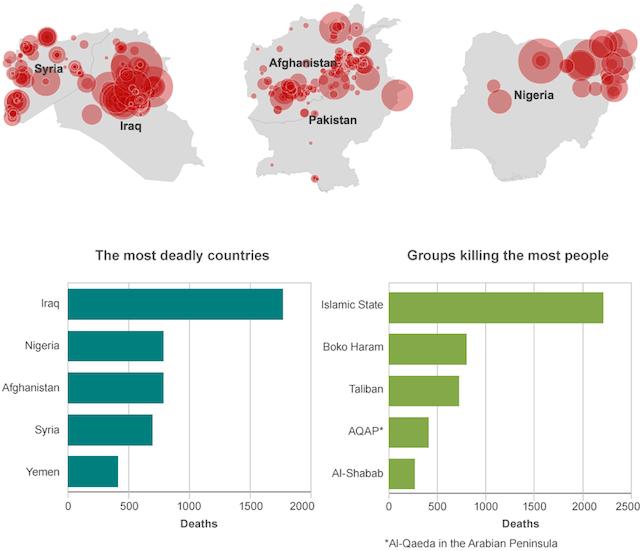 vittime-terrorismo-islamico-novembre-2014-bbc-kings-college-k