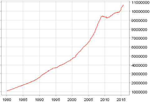aggregato-monetario-zona-euro