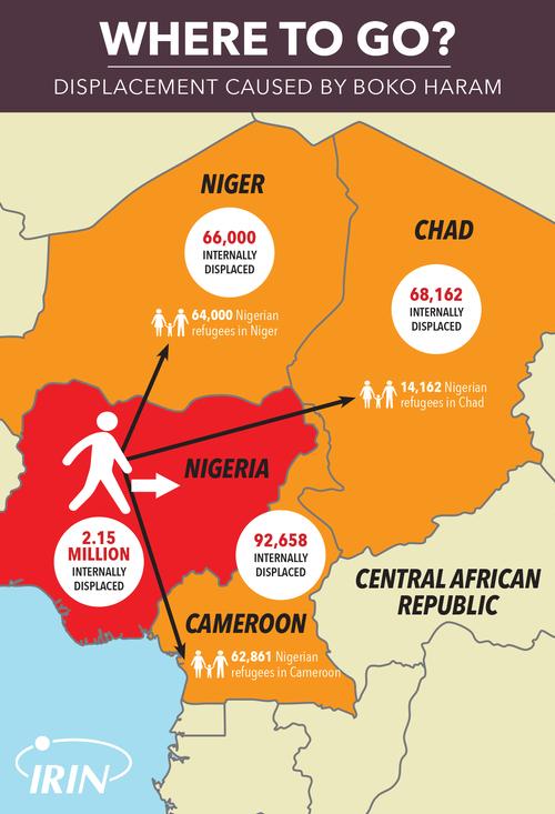mappa-sfollati-nigeria-irin