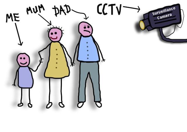 famiglia-genitori-bambini-stato-sorveglianza-shutterstock_41462908