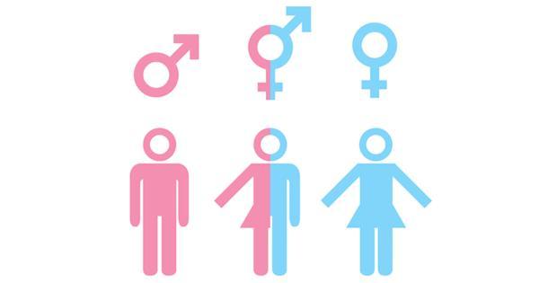 identita-genere-gender