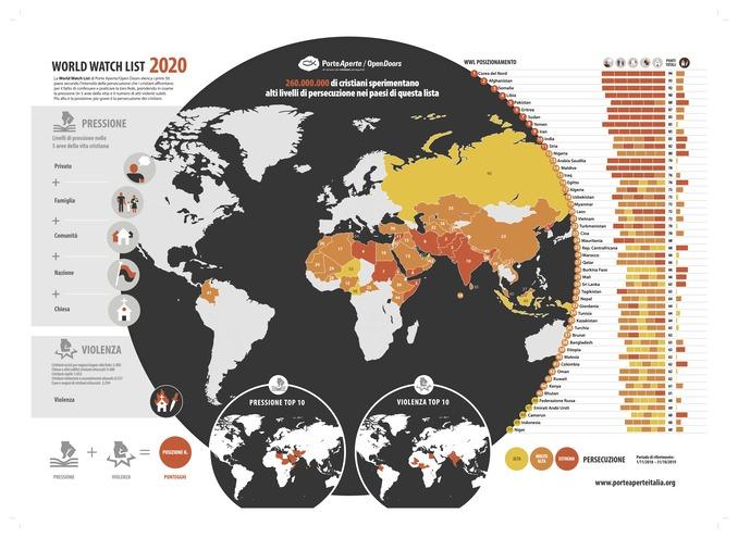 cristiani perseguitati porte aperte 2020