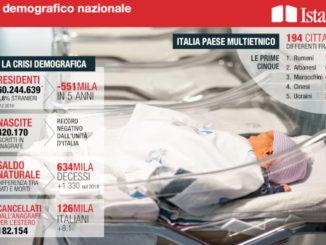 Bilancio demografico Istat 2019, infografica