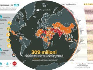 rapporto cristiani 2021 open doors